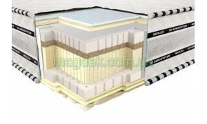 Neoflex Ergo 3D Неолюкc