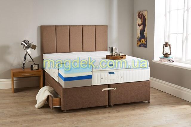 Где в Киеве можно недорого купить беспружинный матрас на кровать высокого качества