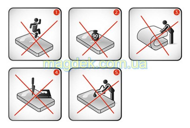 Правила эксплуатации и уход за ортопедическим матрасом
