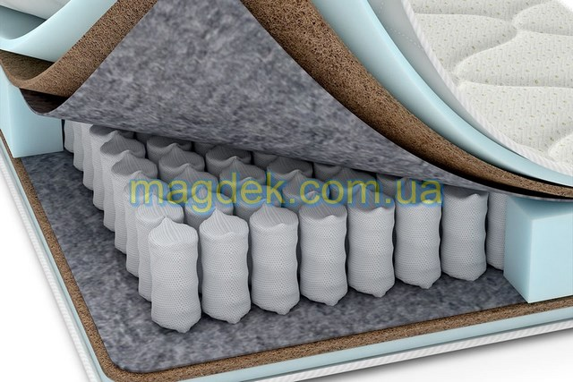 матрасы на блоке pocket spring
