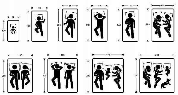 размеры ортопедических матрасов для кровати